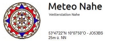 Meteo Nahe